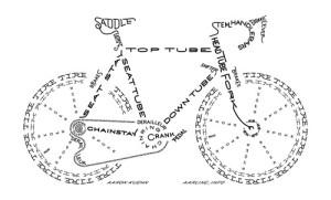 bike em palavras